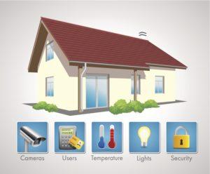 How Home Automation Systems Can Improve Your Home Security